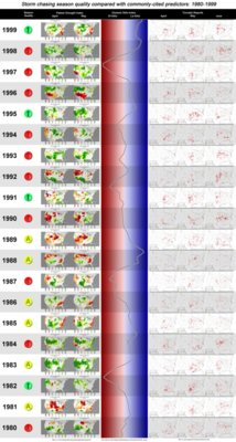 seasons-1990s-v2-t.jpg