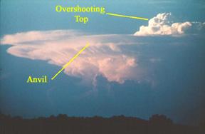 thunderstorm_supercell.jpg
