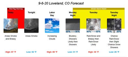 9-6-20 forecast.jpg